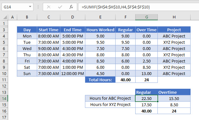 Weekly Time Sheet Project