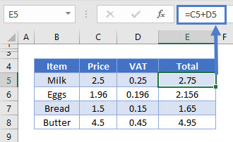 calculate vat tax Total