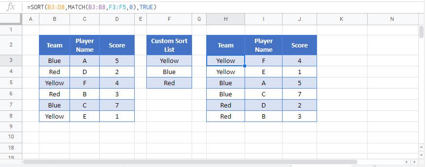 custom sort list Google Function