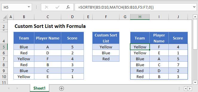 custom sort list Main Function