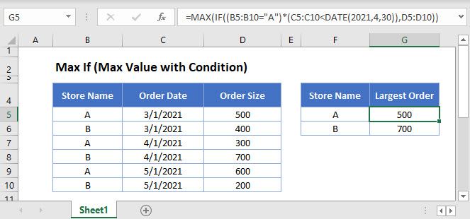 max if with condition Main Function