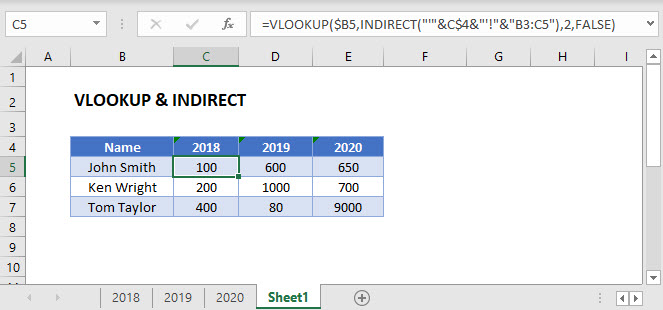 vlookup indirect Main Function