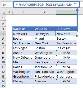 Find Duplicates MATCH and IF