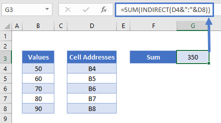 Using INDIRECT Sum