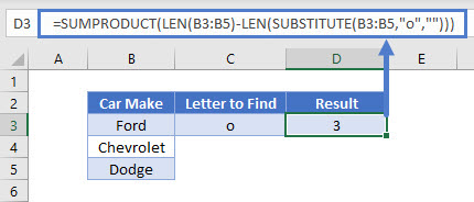 count specific characters column 01