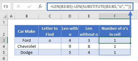 count specific characters column LEN SUB SUB