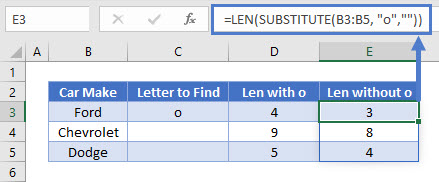 count specific characters column LEN SUB