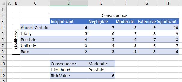 risk-score-bucket-vlookup-10