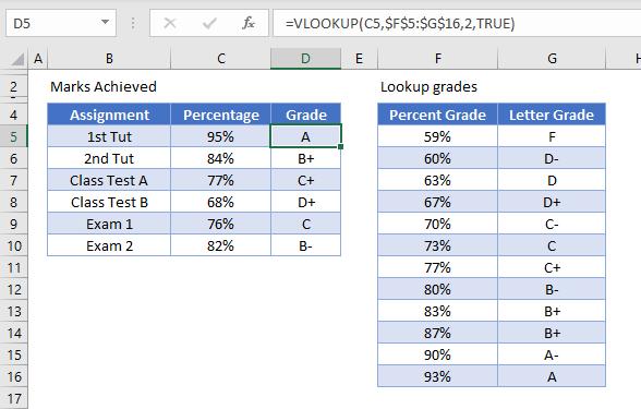 grade formulas 03