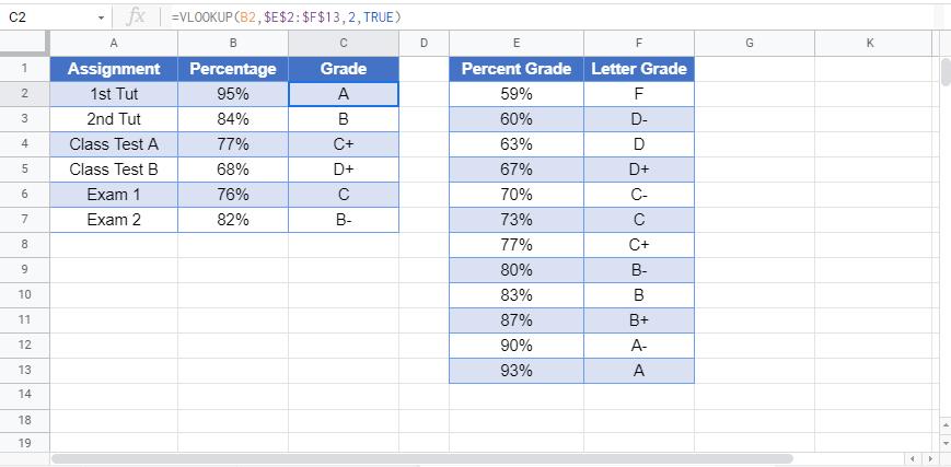 grade formulas Google Function