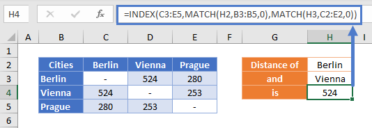 index match match 2d lookup 01