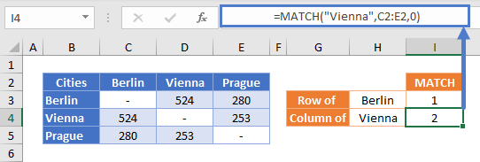 index match match 2d lookup 02 01