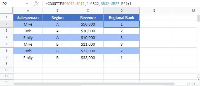 rank if Google Function