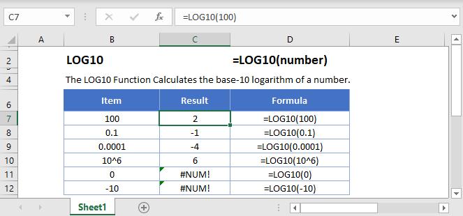 LOG10 Main Function