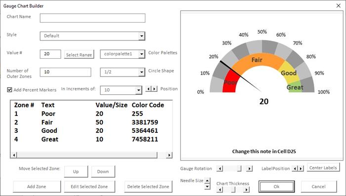 gauge chart builder options